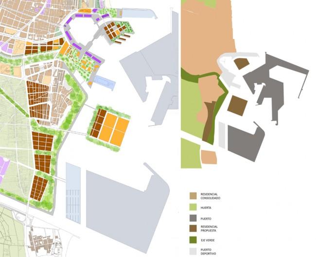 Vivir en el puerto + vivir en el puerto Equipo: B. Alonso + B. Calvo + G. López + C. Pueyo