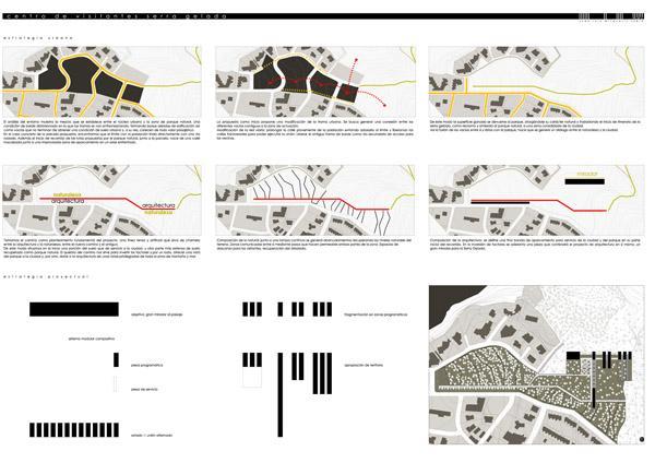 Arquitectura proyecto final de carrera juan luis for Arquitectura anos de carrera