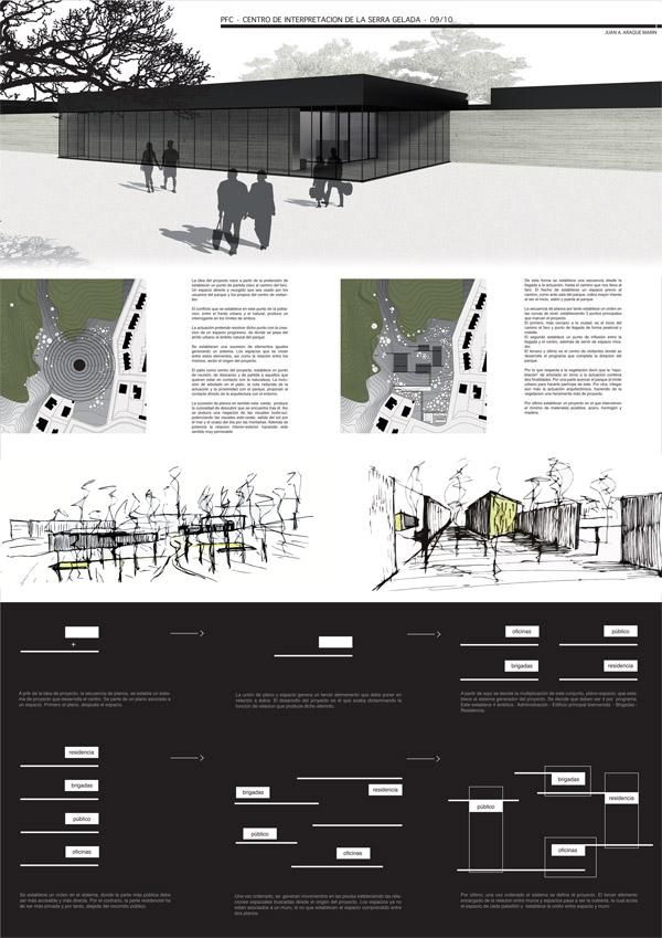 Graduaci n x promoci n de arquitectos blog de arquitectura - Carrera de interiorismo ...