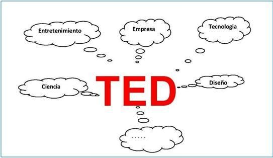 TED: ideas que valen la pena difundir