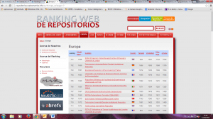 Ranking repositorios