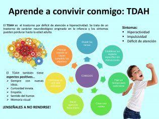 Aprende a convivir conmigo TDAH