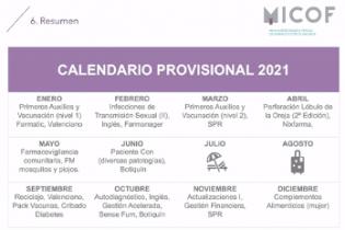 Calendario provisional actividades MICOF 2021