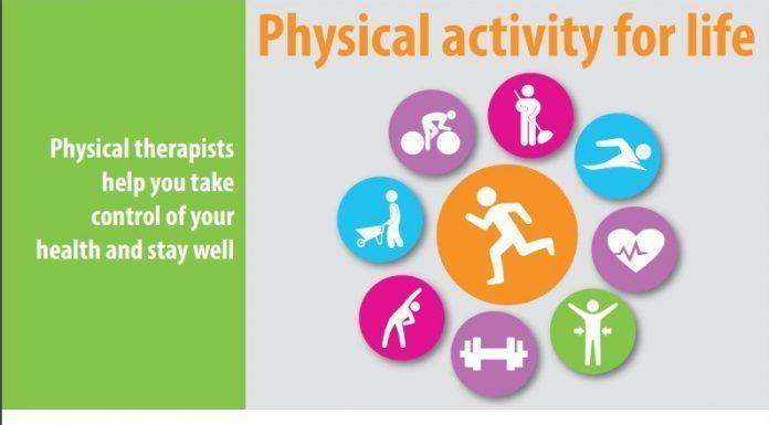 Resultado de imagen de dia internacional fisioterapia 2017