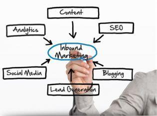 content-marketing-services-inbound-experts