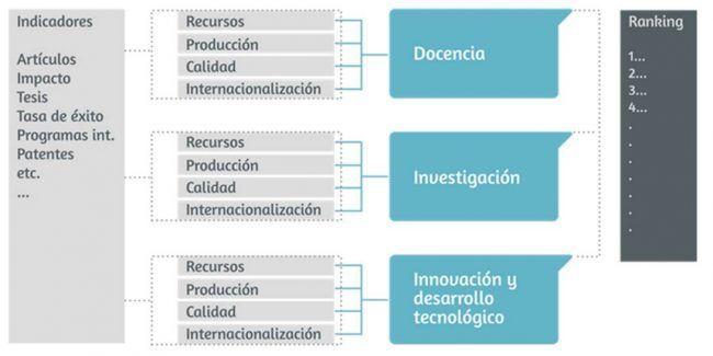 blog-estudia-odontologia-3