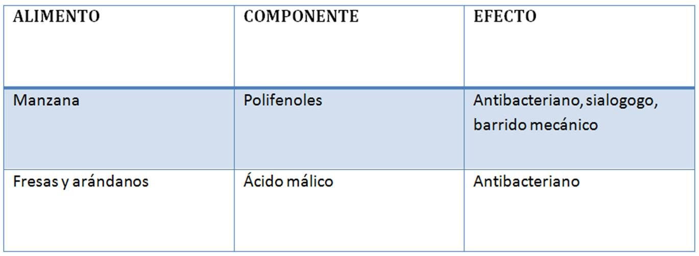 Tabla descriptiva