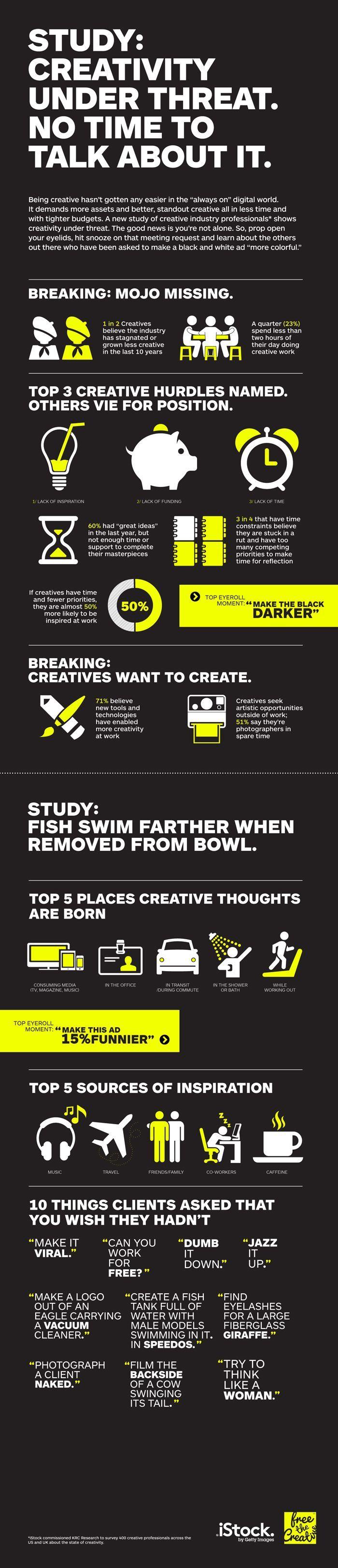infografia sobre creatividad